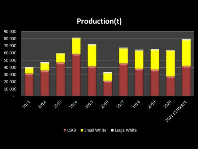 production-image-resize-640x480px